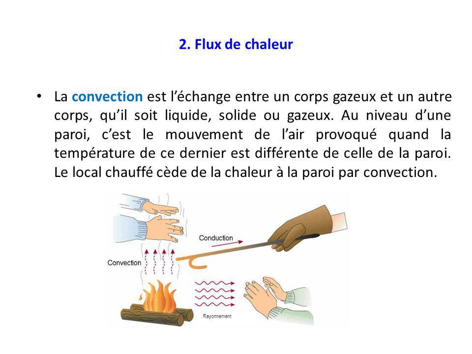 2. Flux de chaleur La convection est l'échange entre un corps gazeux et un autre corps, qu'il soit liquide, solide ou gazeux. Au niveau d'une paroi, c