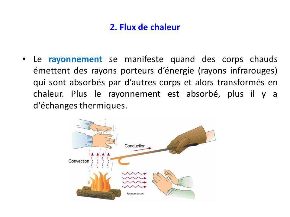 2. Flux de chaleur Le rayonnement se manifeste quand des corps chauds émettent des rayons porteurs d'énergie (rayons infrarouges) qui sont absorbés pa
