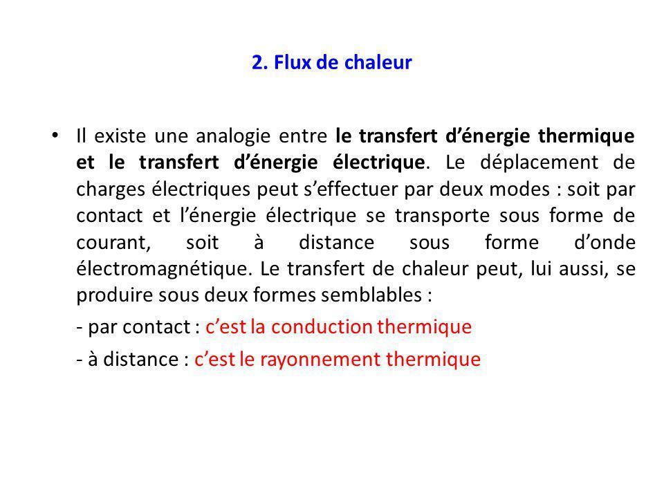 2. Flux de chaleur Il existe une analogie entre le transfert d'énergie thermique et le transfert d'énergie électrique. Le déplacement de charges élect