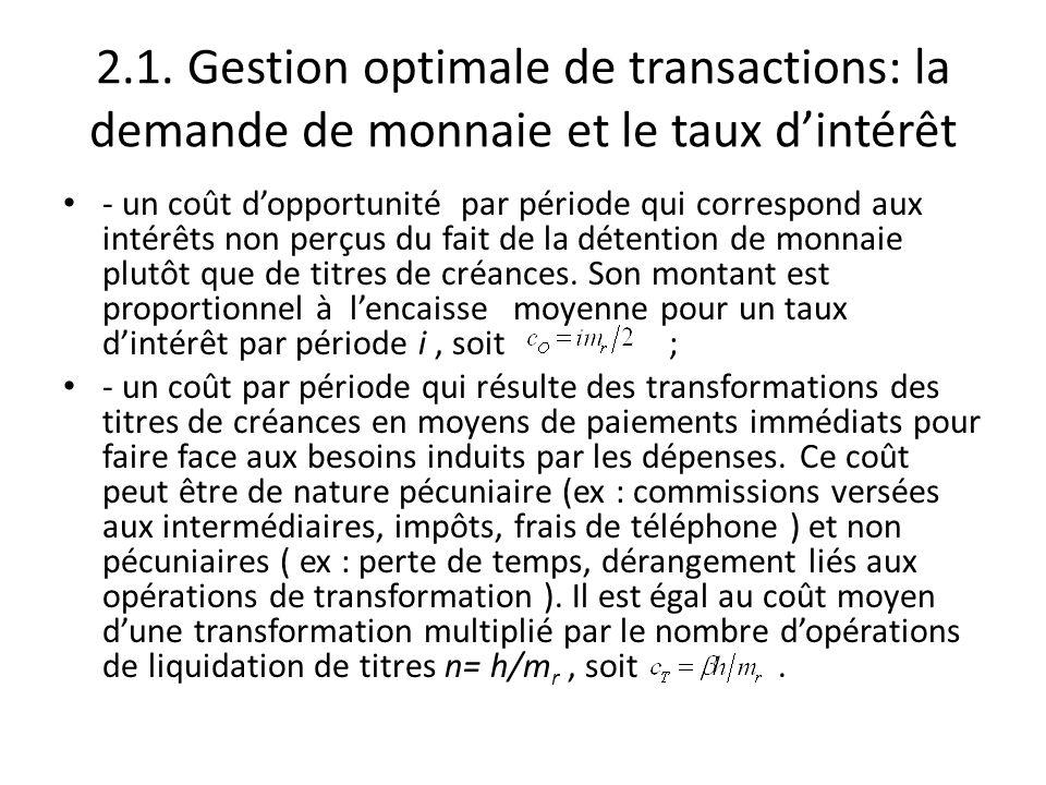 2.1. Gestion optimale de transactions: la demande de monnaie et le taux d'intérêt - un coût d'opportunité par période qui correspond aux intérêts non