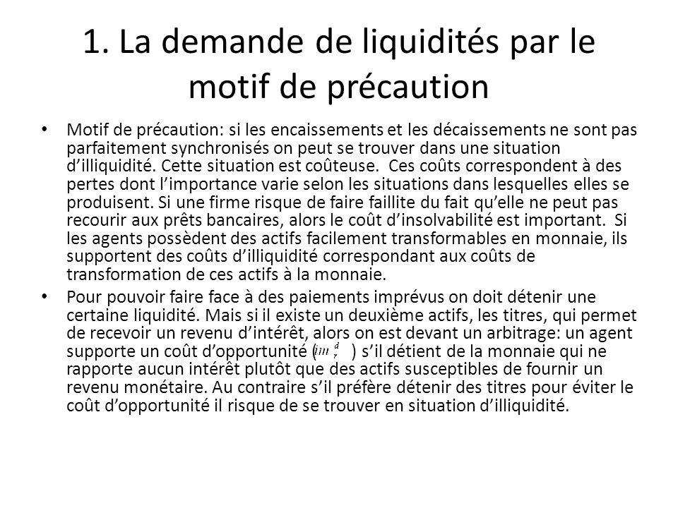 1. La demande de liquidités par le motif de précaution Motif de précaution: si les encaissements et les décaissements ne sont pas parfaitement synchro