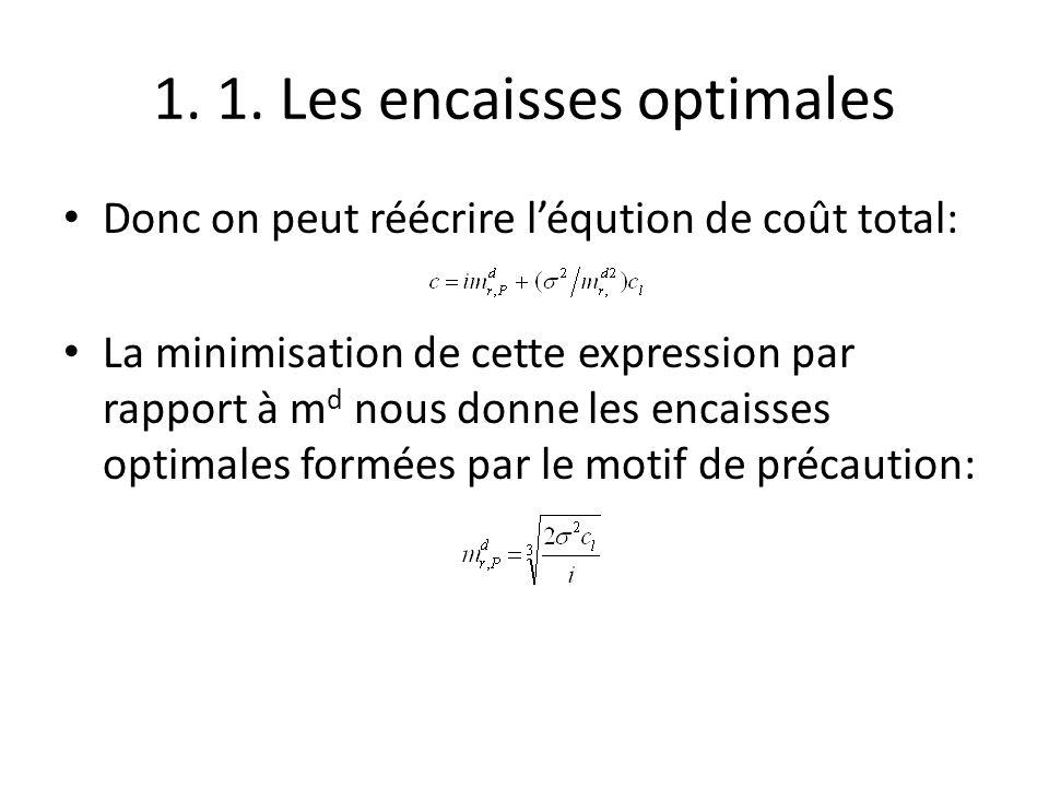 1. 1. Les encaisses optimales Donc on peut réécrire l'éqution de coût total: La minimisation de cette expression par rapport à m d nous donne les enca