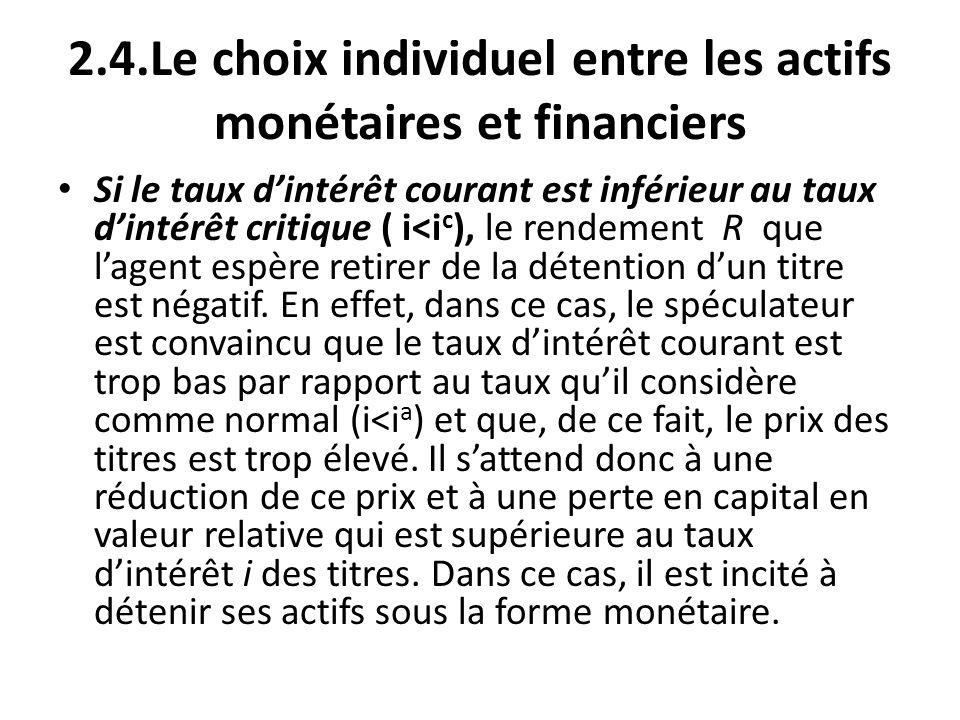 2.4.Le choix individuel entre les actifs monétaires et financiers Si le taux d'intérêt courant est inférieur au taux d'intérêt critique ( i<i c ), le