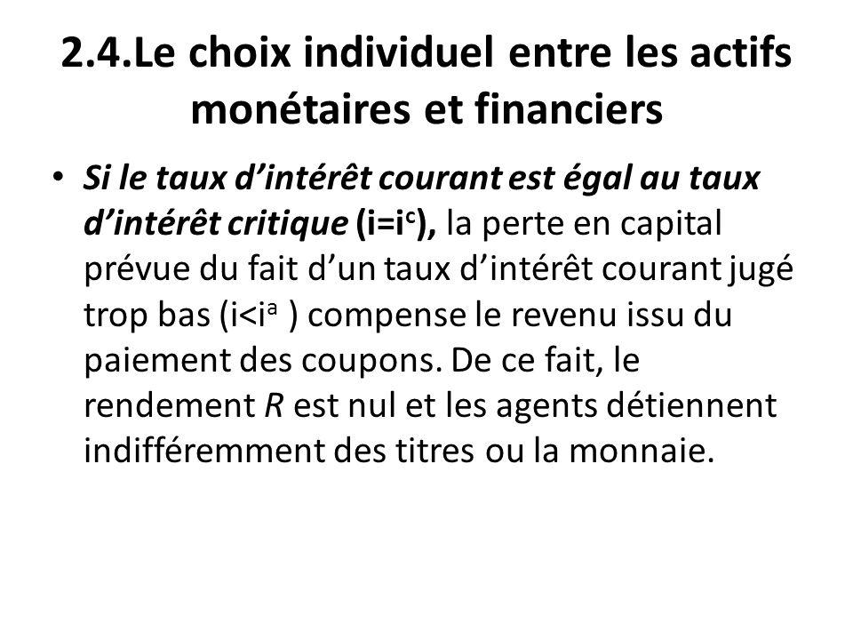 2.4.Le choix individuel entre les actifs monétaires et financiers Si le taux d'intérêt courant est égal au taux d'intérêt critique (i=i c ), la perte
