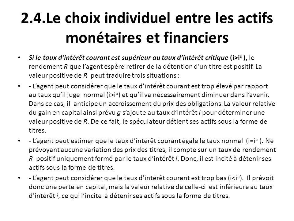 2.4.Le choix individuel entre les actifs monétaires et financiers Si le taux d'intérêt courant est supérieur au taux d'intérêt critique (i>i c ), le r
