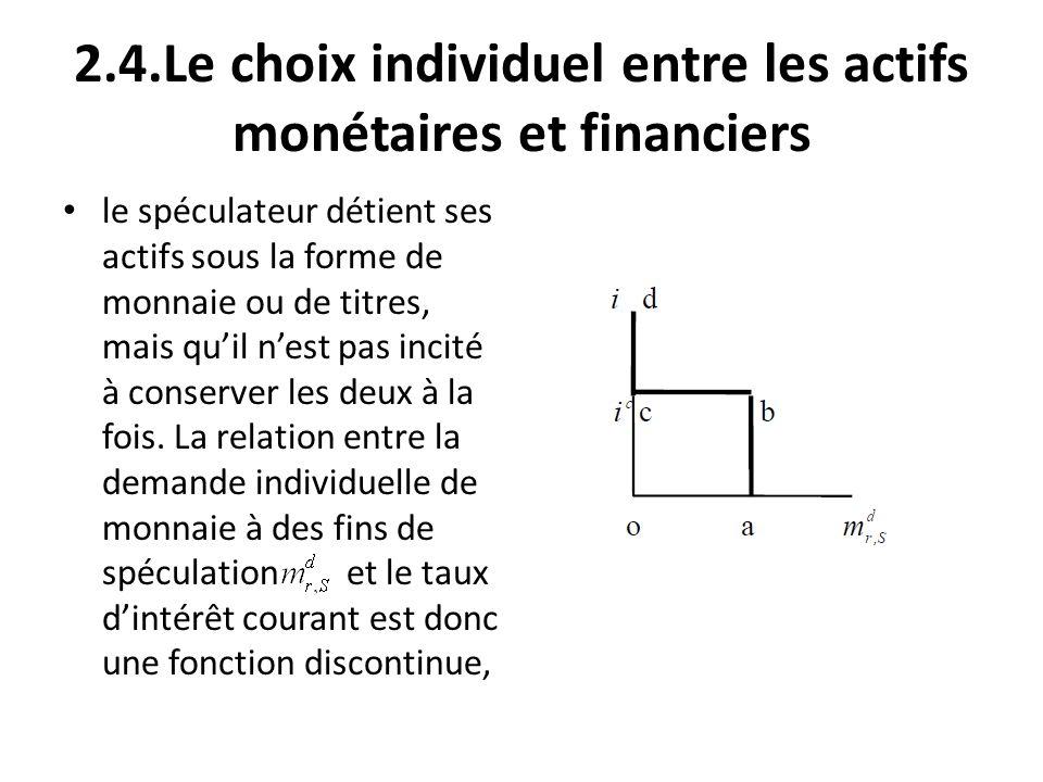 2.4.Le choix individuel entre les actifs monétaires et financiers le spéculateur détient ses actifs sous la forme de monnaie ou de titres, mais qu'il
