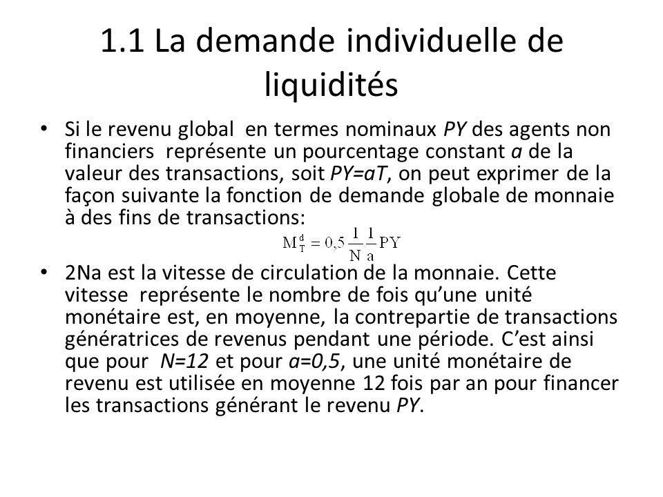 1.1 La demande individuelle de liquidités Si le revenu global en termes nominaux PY des agents non financiers représente un pourcentage constant a de