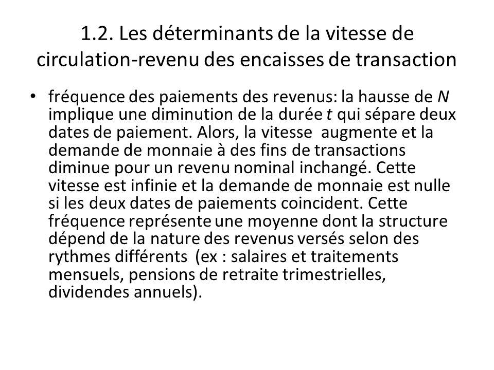 1.2. Les déterminants de la vitesse de circulation-revenu des encaisses de transaction fréquence des paiements des revenus: la hausse de N implique un