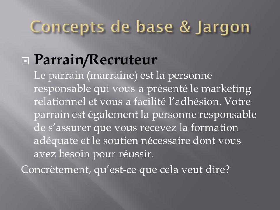  Parrain/Recruteur Le parrain (marraine) est la personne responsable qui vous a présenté le marketing relationnel et vous a facilité l'adhésion. Votr