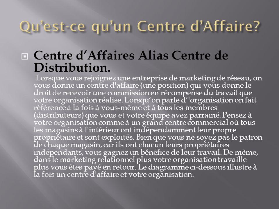  Centre d'Affaires Alias Centre de Distribution. Lorsque vous rejoignez une entreprise de marketing de réseau, on vous donne un centre d'affaire (une