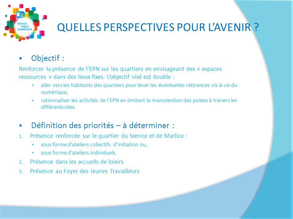 QUELLES PERSPECTIVES POUR L'AVENIR .