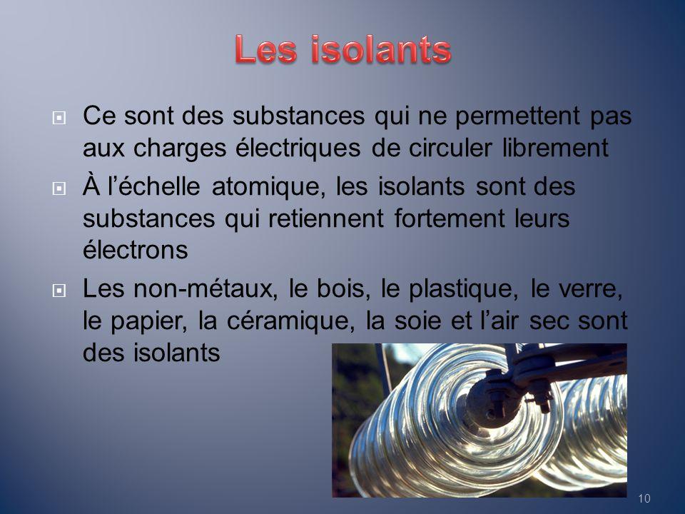  Ce sont des substances qui ne permettent pas aux charges électriques de circuler librement  À l'échelle atomique, les isolants sont des substances