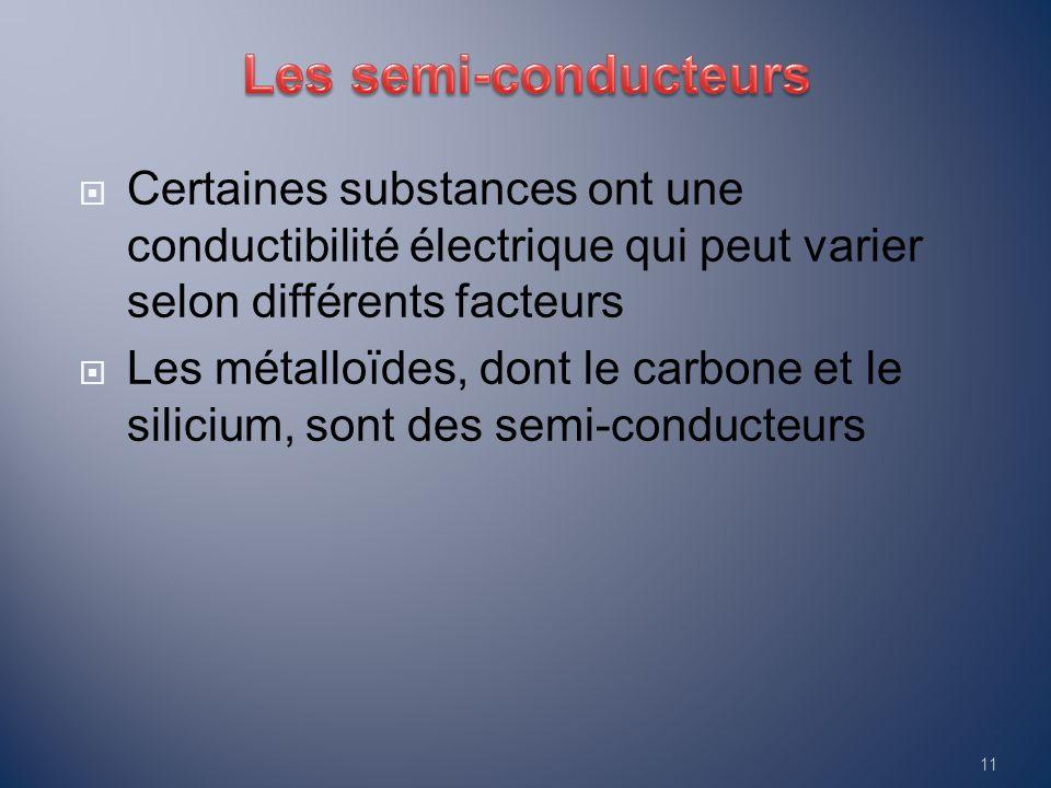 Certaines substances ont une conductibilité électrique qui peut varier selon différents facteurs  Les métalloïdes, dont le carbone et le silicium,