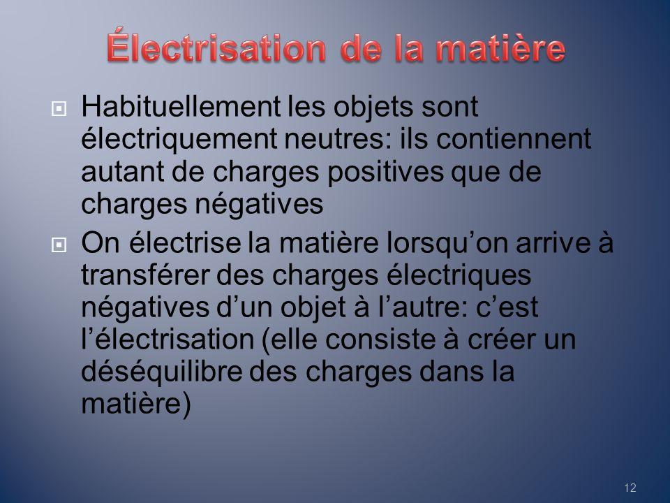  Habituellement les objets sont électriquement neutres: ils contiennent autant de charges positives que de charges négatives  On électrise la matièr