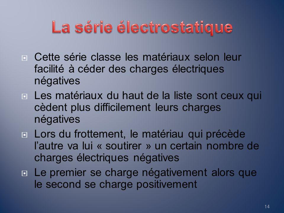  Cette série classe les matériaux selon leur facilité à céder des charges électriques négatives  Les matériaux du haut de la liste sont ceux qui cèd