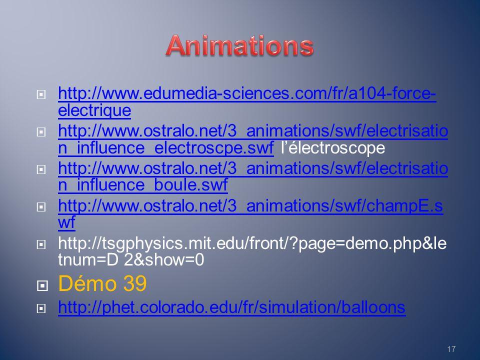  http://www.edumedia-sciences.com/fr/a104-force- electrique http://www.edumedia-sciences.com/fr/a104-force- electrique  http://www.ostralo.net/3_ani