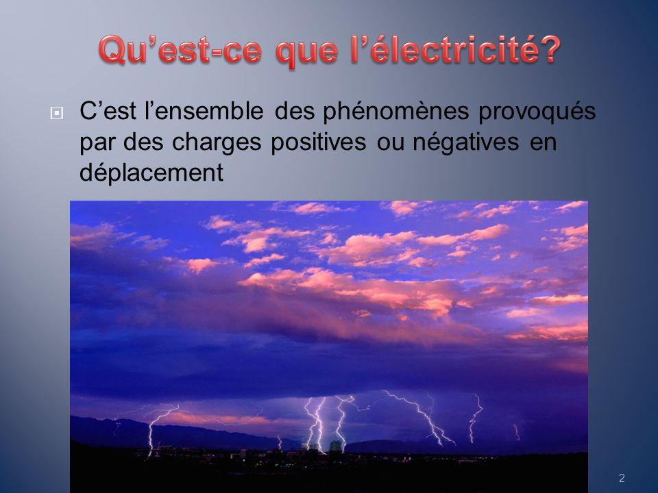  C'est l'ensemble des phénomènes provoqués par des charges positives ou négatives en déplacement 2