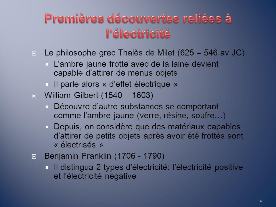  Le philosophe grec Thalès de Milet (625 – 546 av JC)  L'ambre jaune frotté avec de la laine devient capable d'attirer de menus objets  Il parle al