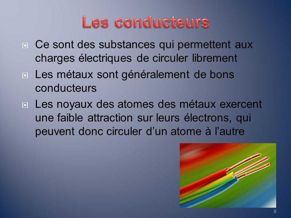  Ce sont des substances qui permettent aux charges électriques de circuler librement  Les métaux sont généralement de bons conducteurs  Les noyaux