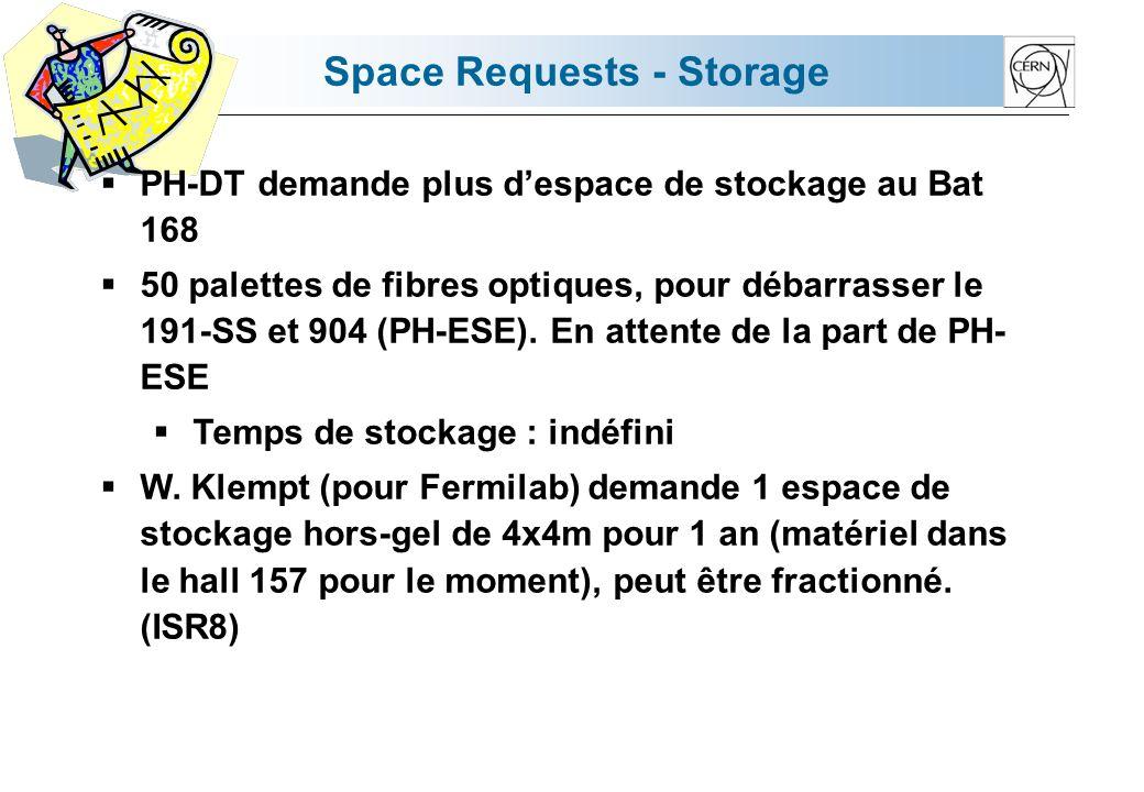 Space Requests - Storage  PH-DT demande plus d'espace de stockage au Bat 168  50 palettes de fibres optiques, pour débarrasser le 191-SS et 904 (PH-ESE).