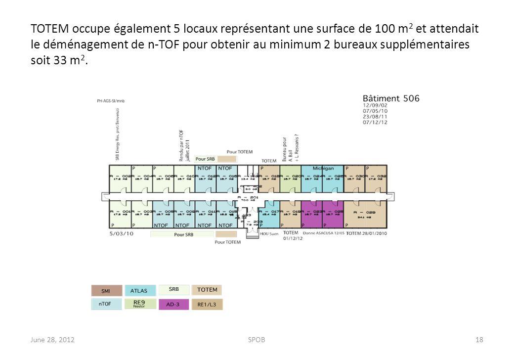TOTEM occupe également 5 locaux représentant une surface de 100 m 2 et attendait le déménagement de n-TOF pour obtenir au minimum 2 bureaux supplémentaires soit 33 m 2.