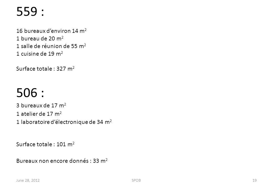 559 : 16 bureaux d'environ 14 m 2 1 bureau de 20 m 2 1 salle de réunion de 55 m 2 1 cuisine de 19 m 2 Surface totale : 327 m 2 506 : 3 bureaux de 17 m 2 1 atelier de 17 m 2 1 laboratoire d'électronique de 34 m 2 Surface totale : 101 m 2 Bureaux non encore donnés : 33 m 2 June 28, 2012SPOB19