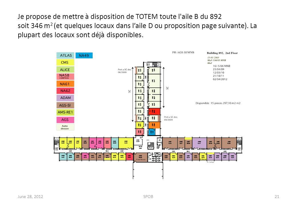 Je propose de mettre à disposition de TOTEM toute l aile B du 892 soit 346 m 2 (et quelques locaux dans l'aile D ou proposition page suivante).