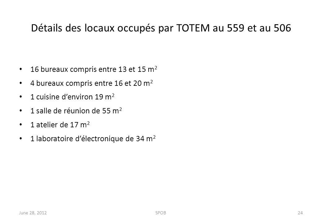 Détails des locaux occupés par TOTEM au 559 et au 506 16 bureaux compris entre 13 et 15 m 2 4 bureaux compris entre 16 et 20 m 2 1 cuisine d'environ 1