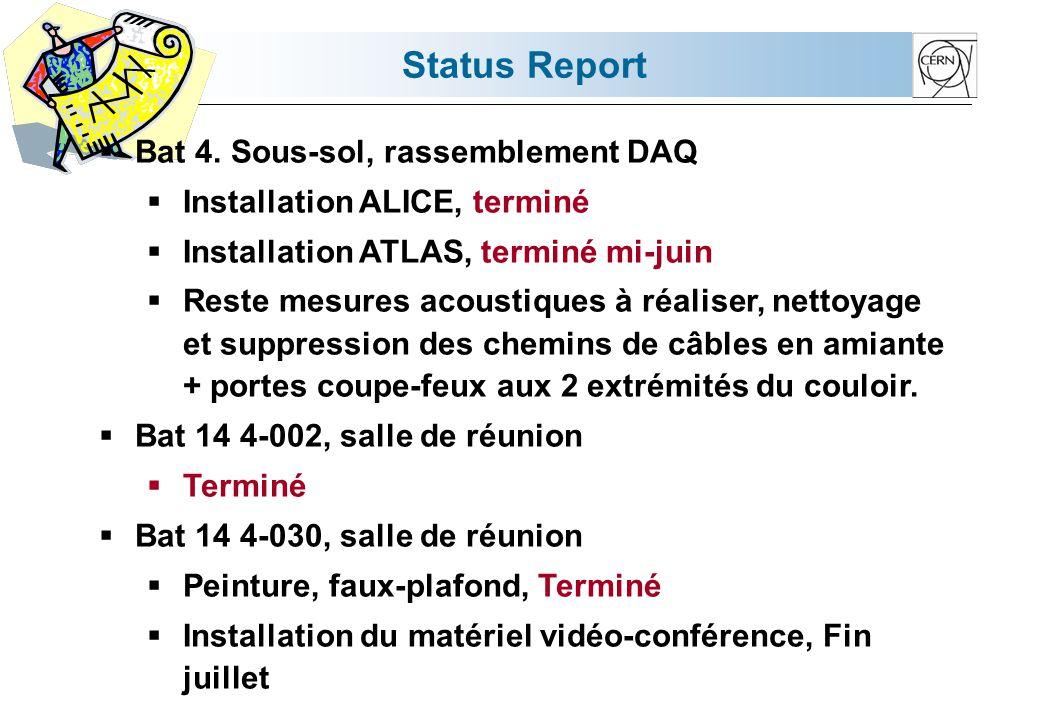 Status Report  Bat 4. Sous-sol, rassemblement DAQ  Installation ALICE, terminé  Installation ATLAS, terminé mi-juin  Reste mesures acoustiques à r