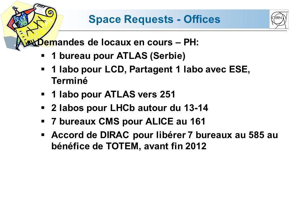 Space Requests - Offices  Demandes de locaux en cours – PH:  1 bureau pour ATLAS (Serbie)  1 labo pour LCD, Partagent 1 labo avec ESE, Terminé  1 labo pour ATLAS vers 251  2 labos pour LHCb autour du 13-14  7 bureaux CMS pour ALICE au 161  Accord de DIRAC pour libérer 7 bureaux au 585 au bénéfice de TOTEM, avant fin 2012