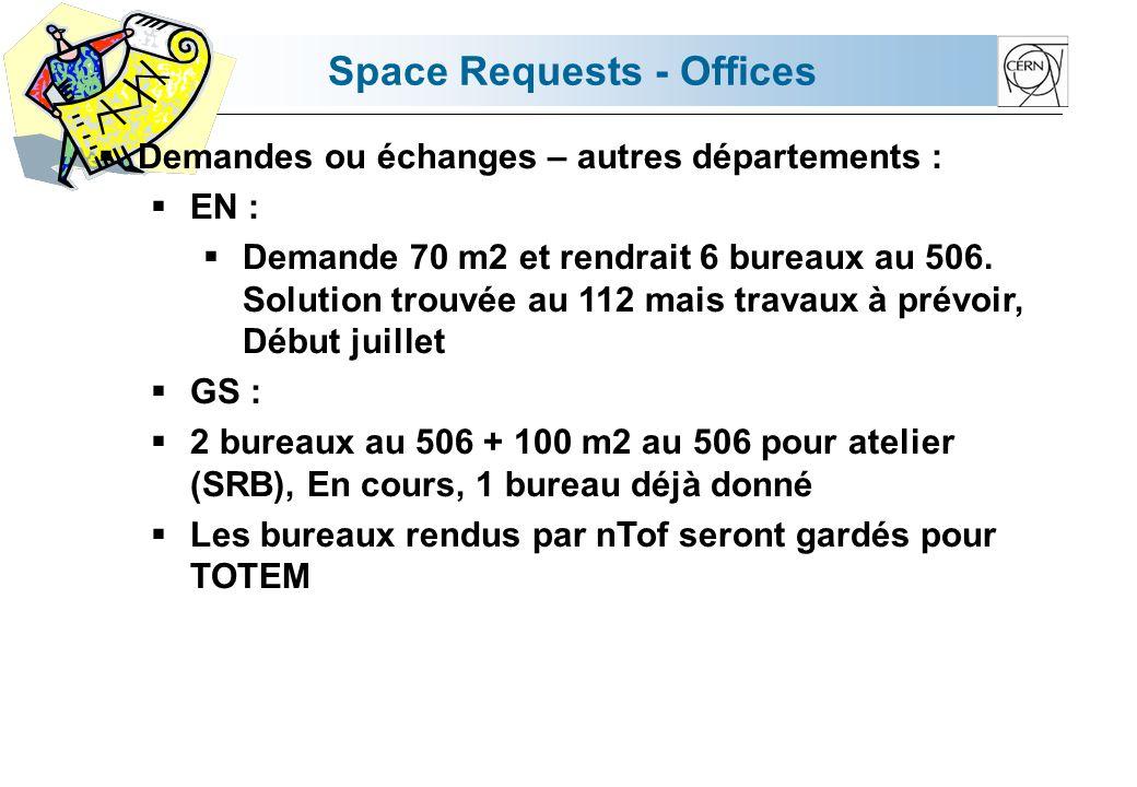 Space Requests - Offices  Demandes ou échanges – autres départements :  EN :  Demande 70 m2 et rendrait 6 bureaux au 506. Solution trouvée au 112 m