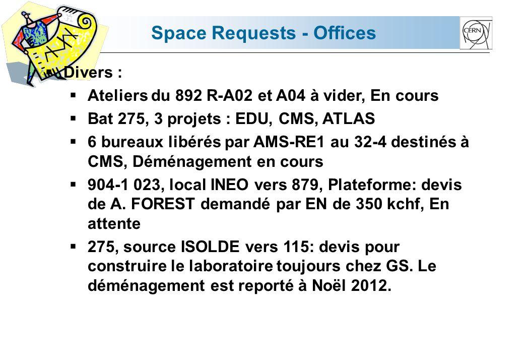 Space Requests - Offices  Divers :  Ateliers du 892 R-A02 et A04 à vider, En cours  Bat 275, 3 projets : EDU, CMS, ATLAS  6 bureaux libérés par AMS-RE1 au 32-4 destinés à CMS, Déménagement en cours  904-1 023, local INEO vers 879, Plateforme: devis de A.