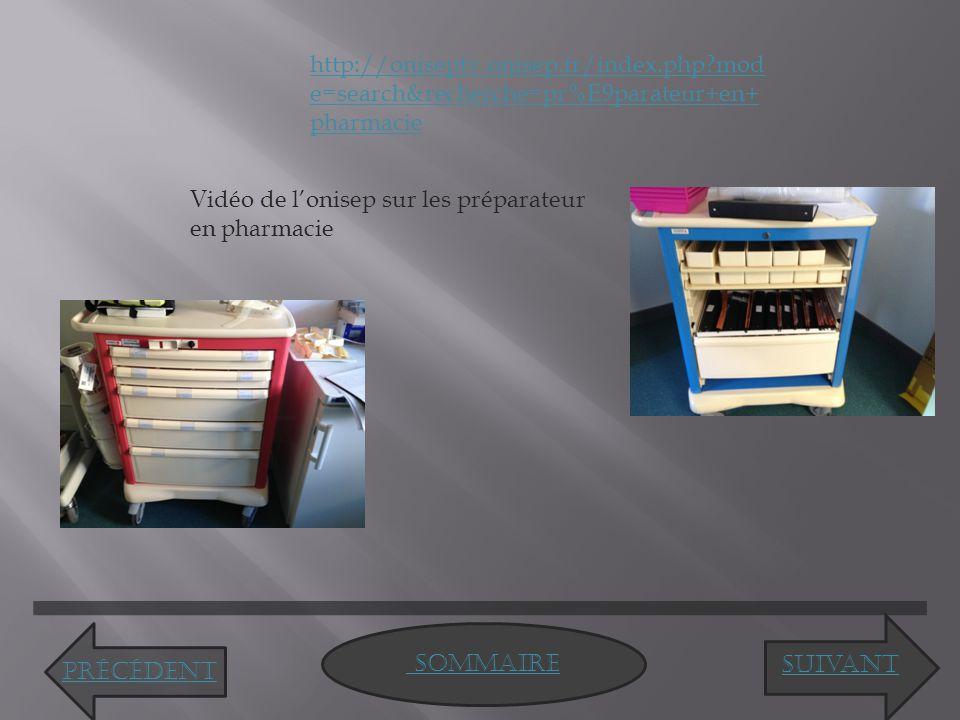 Sommaire Précédent suivant http://oniseptv.onisep.fr/index.php?mod e=search&recherche=pr%E9parateur+en+ pharmacie Vidéo de l'onisep sur les préparateur en pharmacie