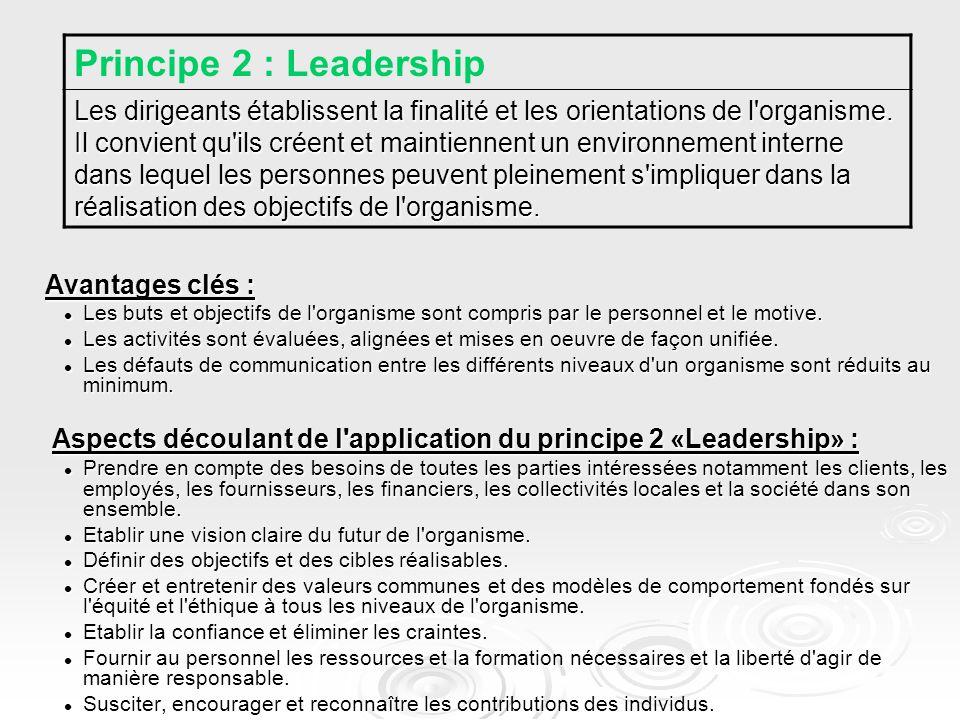 Avantages clés : Les buts et objectifs de l organisme sont compris par le personnel et le motive.
