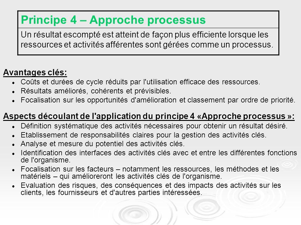 Avantages clés: Coûts et durées de cycle réduits par l utilisation efficace des ressources.