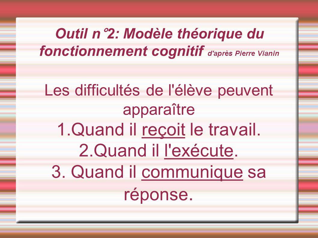 Outil n°2: Modèle théorique du fonctionnement cognitif d'après Pierre Vianin Les difficultés de l'élève peuvent apparaître 1.Quand il reçoit le travai