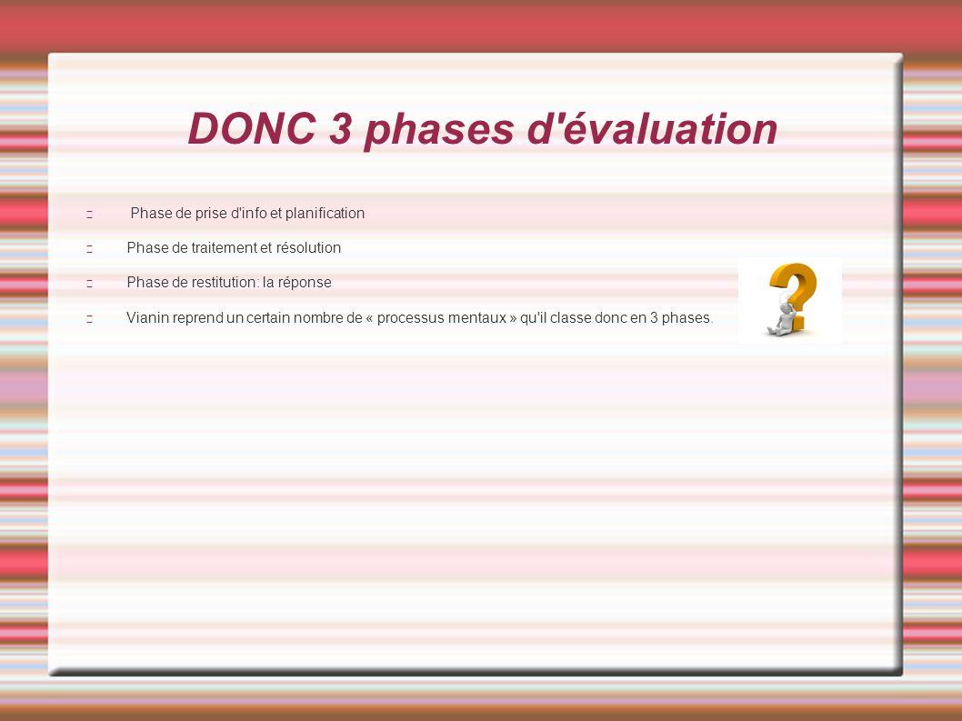 DONC 3 phases d'évaluation Phase de prise d'info et planification Phase de traitement et résolution Phase de restitution: la réponse Vianin reprend un