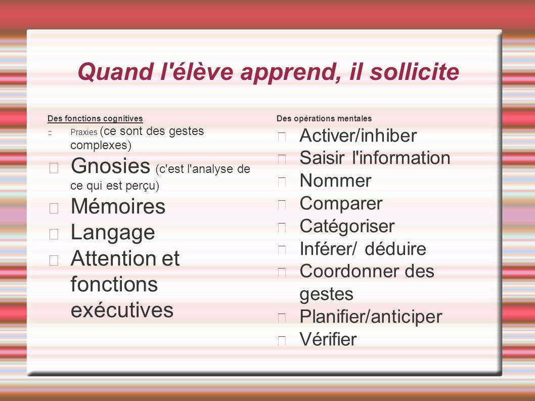 Quand l'élève apprend, il sollicite Des fonctions cognitives Praxies (ce sont des gestes complexes) Gnosies (c'est l'analyse de ce qui est perçu) Mémo