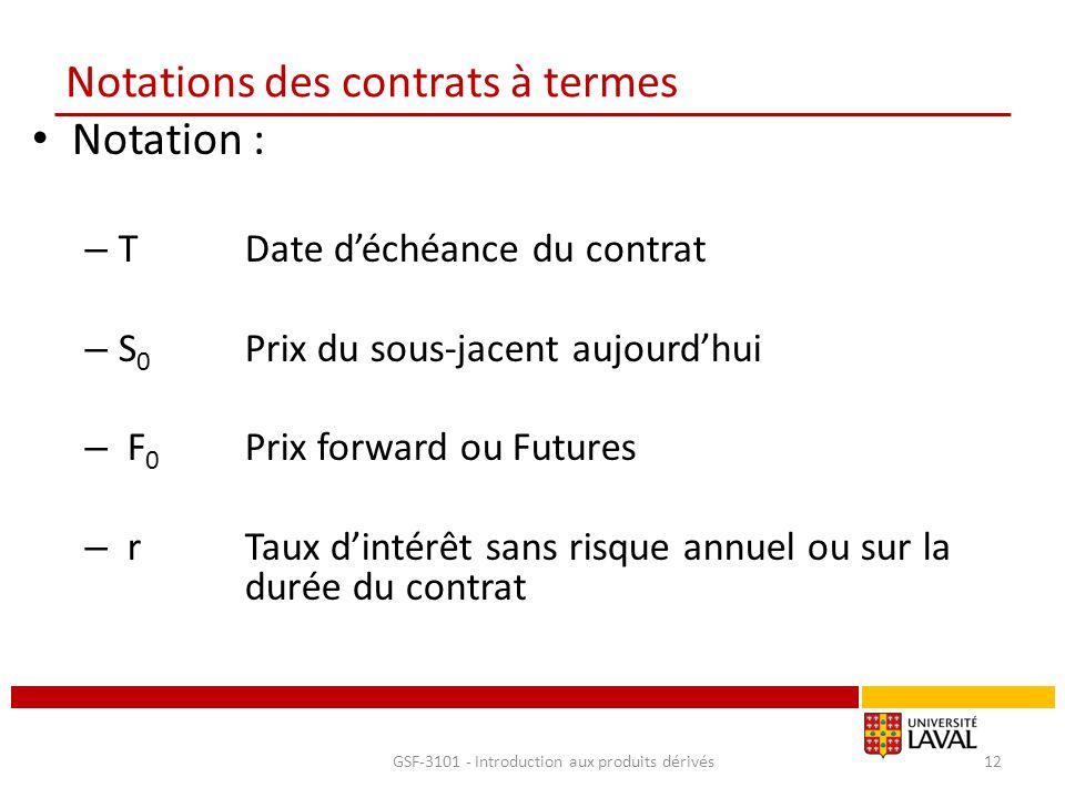 Notations des contrats à termes Notation : – T Date d'échéance du contrat – S 0 Prix du sous-jacent aujourd'hui – F 0 Prix forward ou Futures – rTaux