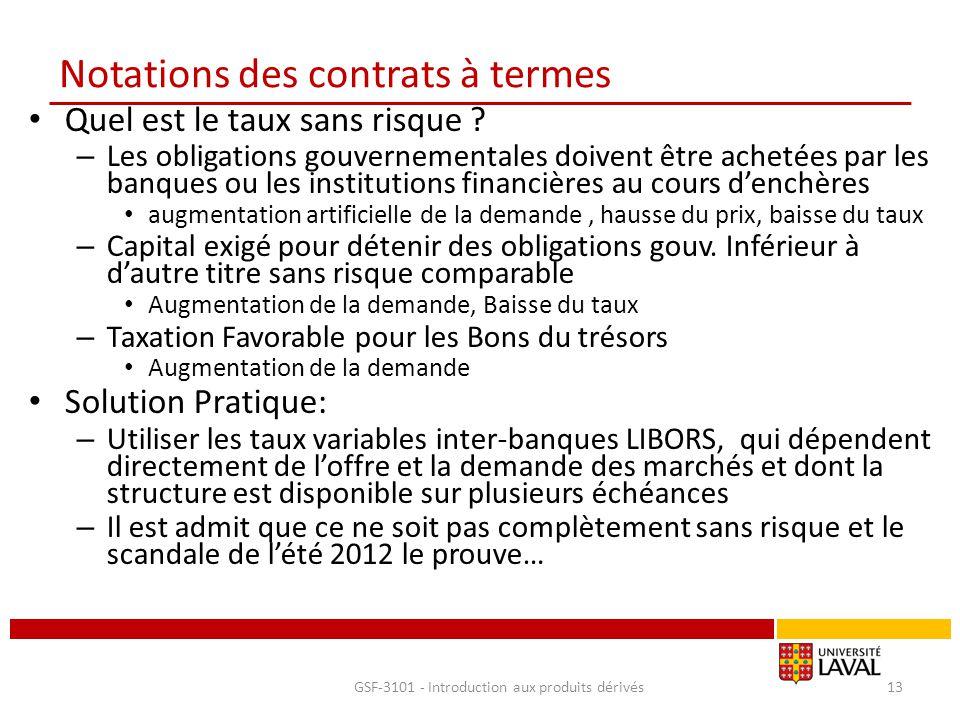 Notations des contrats à termes Quel est le taux sans risque ? – Les obligations gouvernementales doivent être achetées par les banques ou les institu