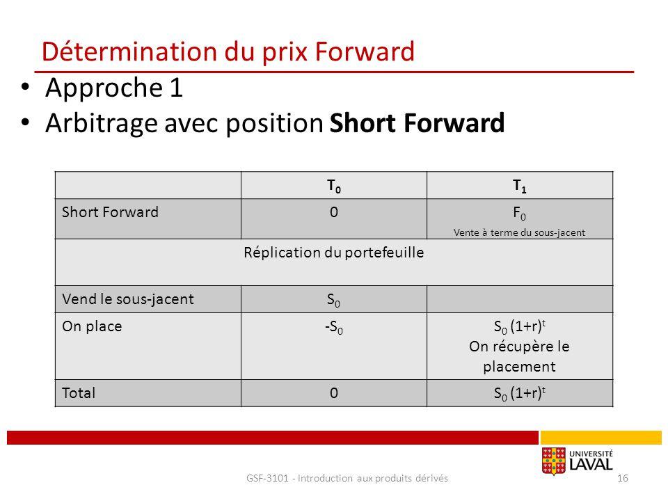 Détermination du prix Forward Approche 1 Arbitrage avec position Short Forward GSF-3101 - Introduction aux produits dérivés16 T0T0 T1T1 Short Forward0
