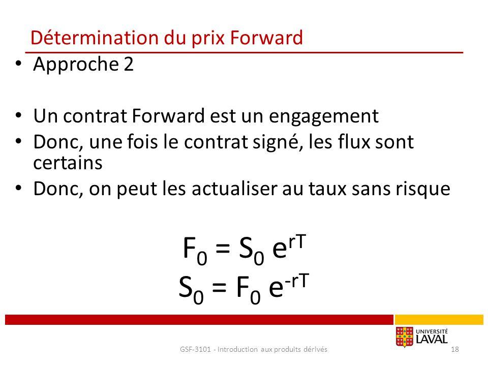 Détermination du prix Forward Approche 2 Un contrat Forward est un engagement Donc, une fois le contrat signé, les flux sont certains Donc, on peut le