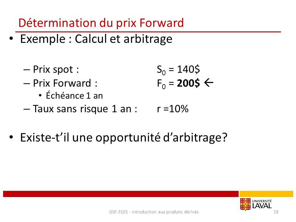 Détermination du prix Forward Exemple : Calcul et arbitrage – Prix spot : S 0 = 140$ – Prix Forward : F 0 = 200$  Échéance 1 an – Taux sans risque 1
