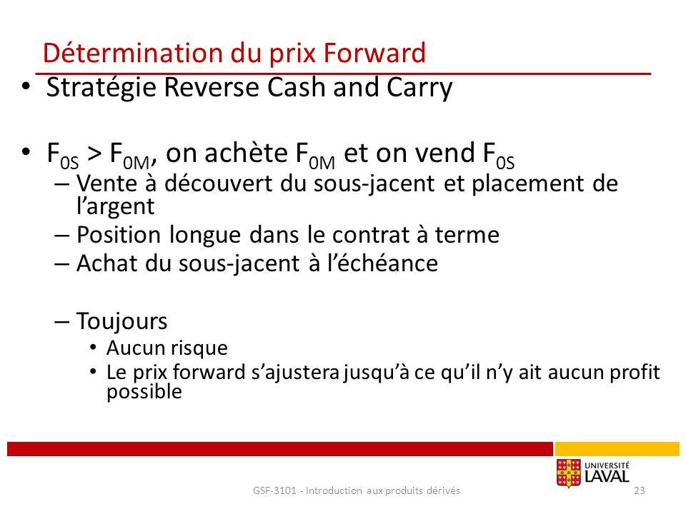 Détermination du prix Forward Stratégie Reverse Cash and Carry F 0S > F 0M, on achète F 0M et on vend F 0S – Vente à découvert du sous-jacent et place