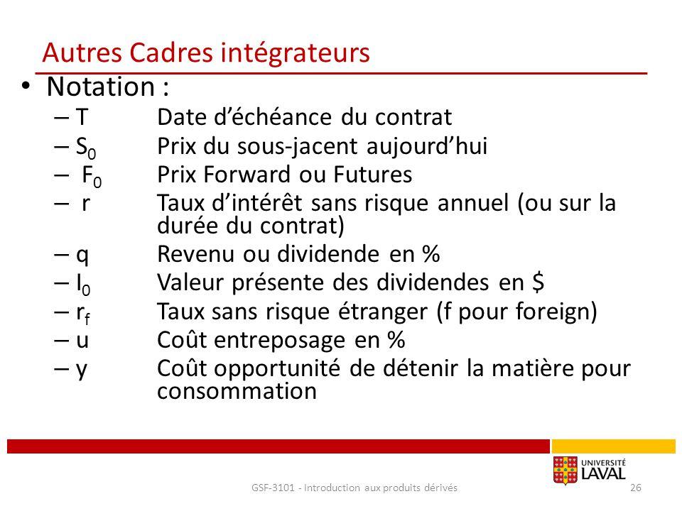 Autres Cadres intégrateurs Notation : – T Date d'échéance du contrat – S 0 Prix du sous-jacent aujourd'hui – F 0 Prix Forward ou Futures – rTaux d'int