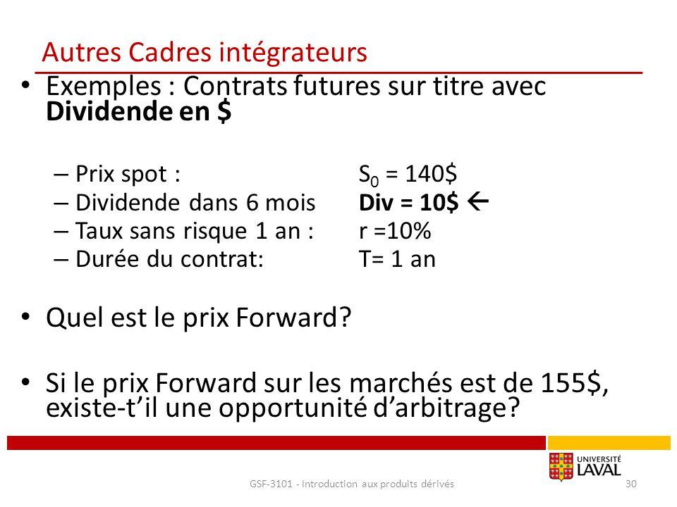 Autres Cadres intégrateurs Exemples : Contrats futures sur titre avec Dividende en $ – Prix spot : S 0 = 140$ – Dividende dans 6 moisDiv = 10$  – Tau