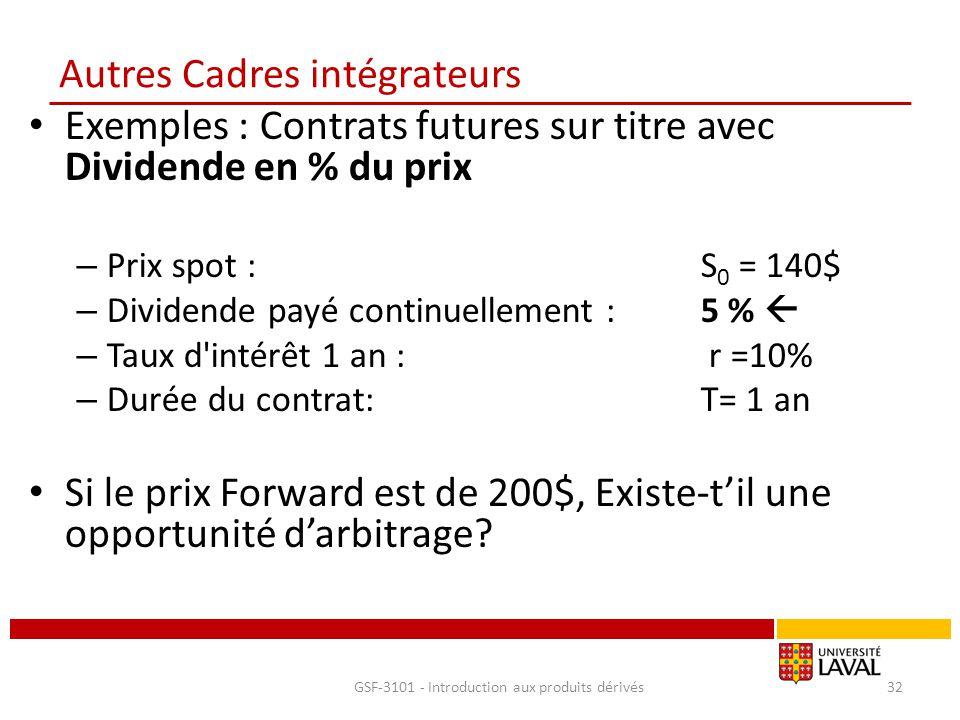 Autres Cadres intégrateurs Exemples : Contrats futures sur titre avec Dividende en % du prix – Prix spot :S 0 = 140$ – Dividende payé continuellement