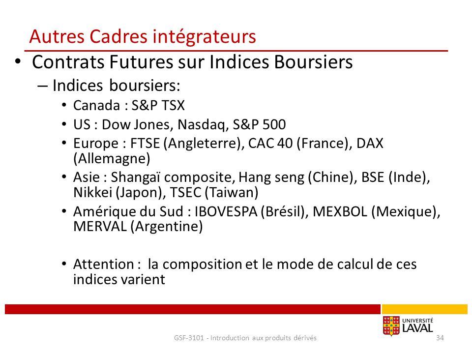 Autres Cadres intégrateurs Contrats Futures sur Indices Boursiers – Indices boursiers: Canada : S&P TSX US : Dow Jones, Nasdaq, S&P 500 Europe : FTSE