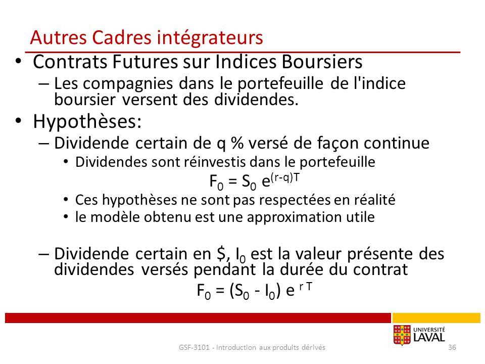 Autres Cadres intégrateurs Contrats Futures sur Indices Boursiers – Les compagnies dans le portefeuille de l'indice boursier versent des dividendes. H