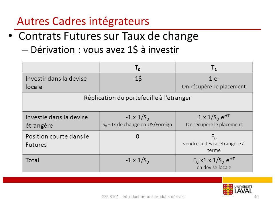 Autres Cadres intégrateurs Contrats Futures sur Taux de change – Dérivation : vous avez 1$ à investir GSF-3101 - Introduction aux produits dérivés40 T